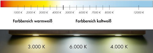 http://www.inone-kuechen.de/img/artikel/gruppe_8/u_gruppe_8/artikel_49488/gross/Leuchtkraft_1.jpg