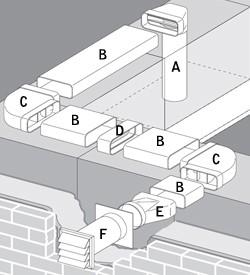 Abluft Systeme Flachkanal 222x89 Mm Compair Flow 150