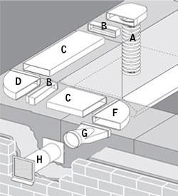 Abluft Systeme Flachkanal 218x55 Mm Compair Flow 125 Flach