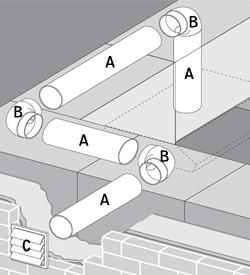 Abluft Systeme Rundrohr 125 150 Mm Durchm